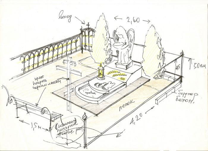 Схема установки гранитного